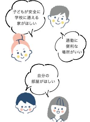 1.家族会議